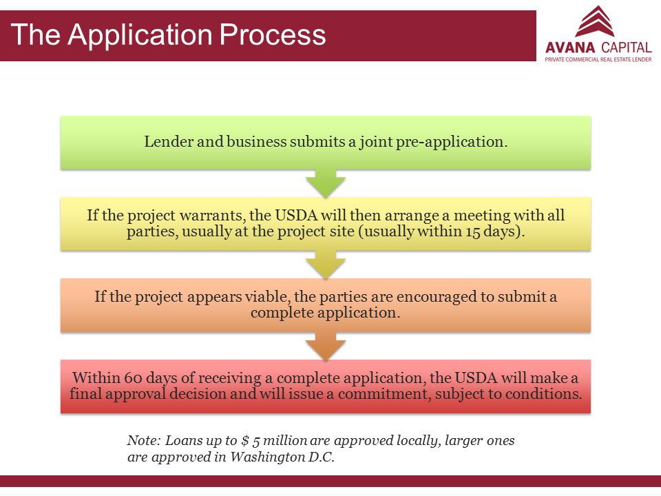 The Application Process Within 60 days of receiving a complete application, the USDA will make a final approval decision and will issue a commitment,