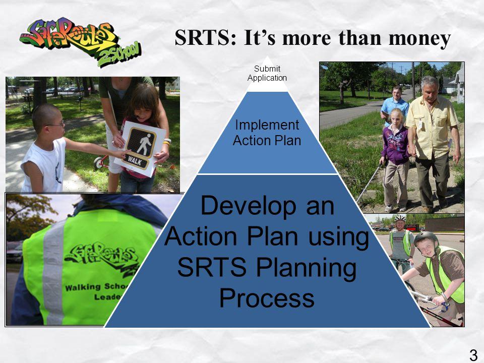 SR2S 5-Step Planning Process 1.Register your school 2.