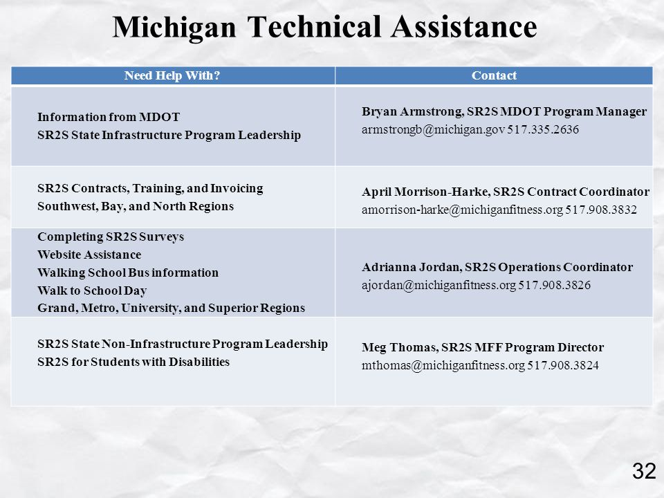 Michigan T echnical Assistance Need Help With Contact Information from MDOT SR2S State Infrastructure Program Leadership Bryan Armstrong, SR2S MDOT Program Manager armstrongb@michigan.gov 517.335.2636 SR2S Contracts, Training, and Invoicing Southwest, Bay, and North Regions April Morrison-Harke, SR2S Contract Coordinator amorrison-harke@michiganfitness.org 517.908.3832 Completing SR2S Surveys Website Assistance Walking School Bus information Walk to School Day Grand, Metro, University, and Superior Regions Adrianna Jordan, SR2S Operations Coordinator ajordan@michiganfitness.org 517.908.3826 SR2S State Non-Infrastructure Program Leadership SR2S for Students with Disabilities Meg Thomas, SR2S MFF Program Director mthomas@michiganfitness.org 517.908.3824 32