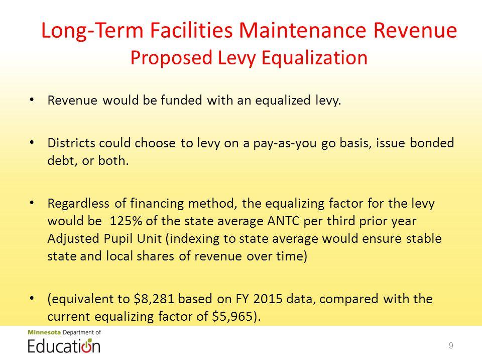 Proposed Facilities Improvement Revenue 20