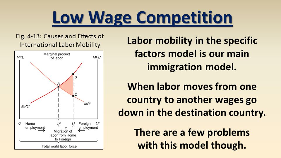 Low Wage Competition Labor mobility in the specific factors model is our main immigration model. When labor moves from one country to another wages go