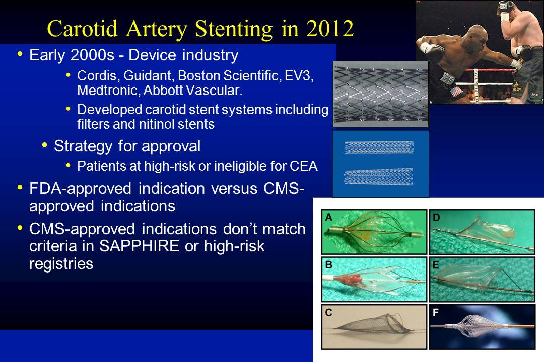 Carotid Artery Stenting in 2012 Early 2000s - Device industry Cordis, Guidant, Boston Scientific, EV3, Medtronic, Abbott Vascular. Developed carotid s