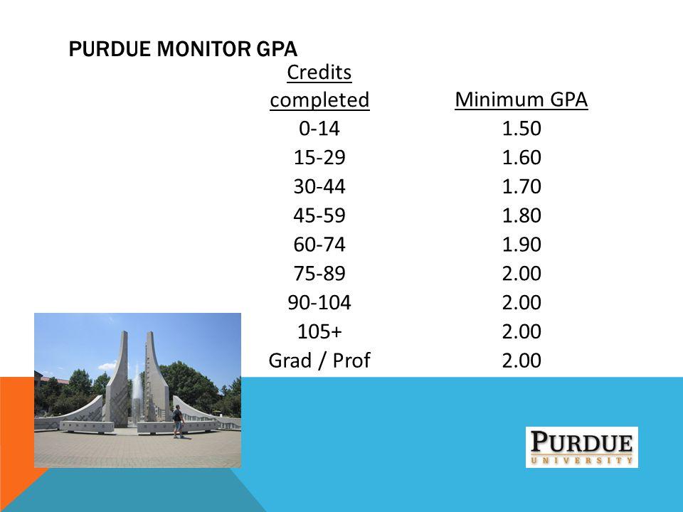PURDUE MONITOR GPA Credits completedMinimum GPA 0-141.50 15-291.60 30-441.70 45-591.80 60-741.90 75-892.00 90-1042.00 105+2.00 Grad / Prof2.00