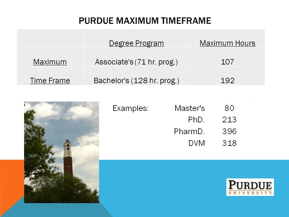 PURDUE MAXIMUM TIMEFRAME Degree ProgramMaximum Hours MaximumAssociate s (71 hr.