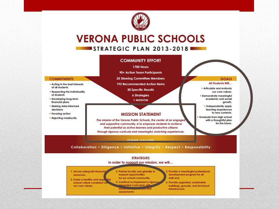 Verona Public Schools Mission