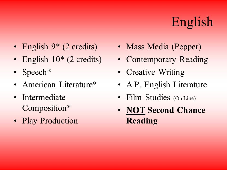 English English 9* (2 credits) English 10* (2 credits) Speech* American Literature* Intermediate Composition* Play Production Mass Media (Pepper) Contemporary Reading Creative Writing A.P.