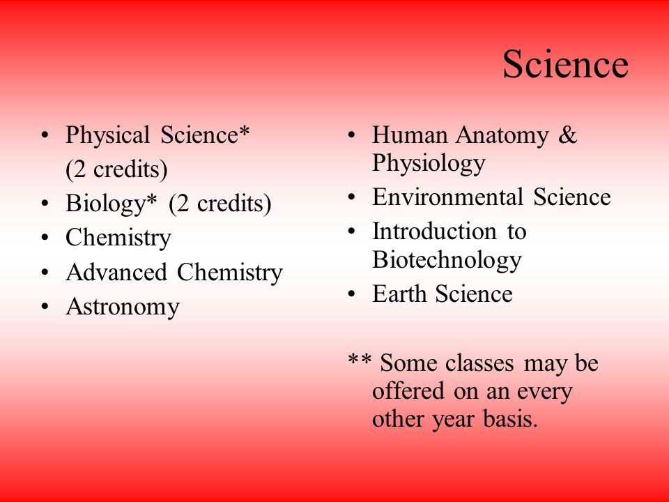 Science Physical Science* (2 credits) Biology* (2 credits) Chemistry Advanced Chemistry Astronomy Human Anatomy & Physiology Environmental Science Introduction to Biotechnology Earth Science ** Some classes may be offered on an every other year basis.