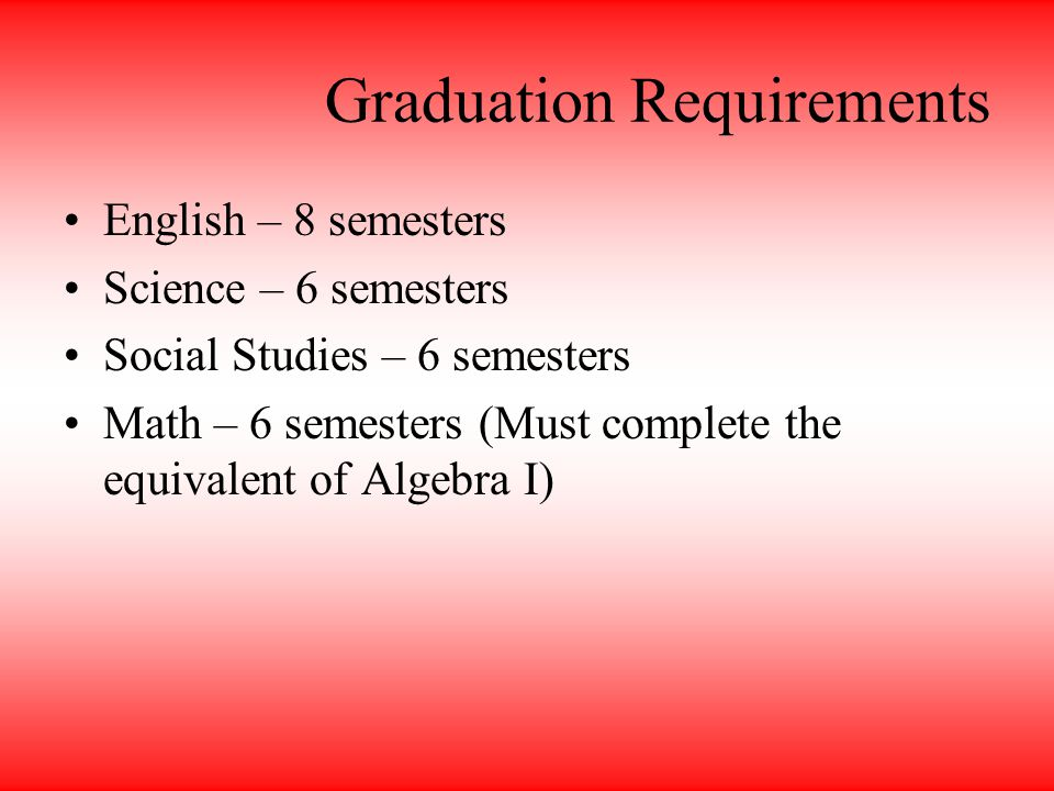 Graduation Requirements English – 8 semesters Science – 6 semesters Social Studies – 6 semesters Math – 6 semesters (Must complete the equivalent of Algebra I)
