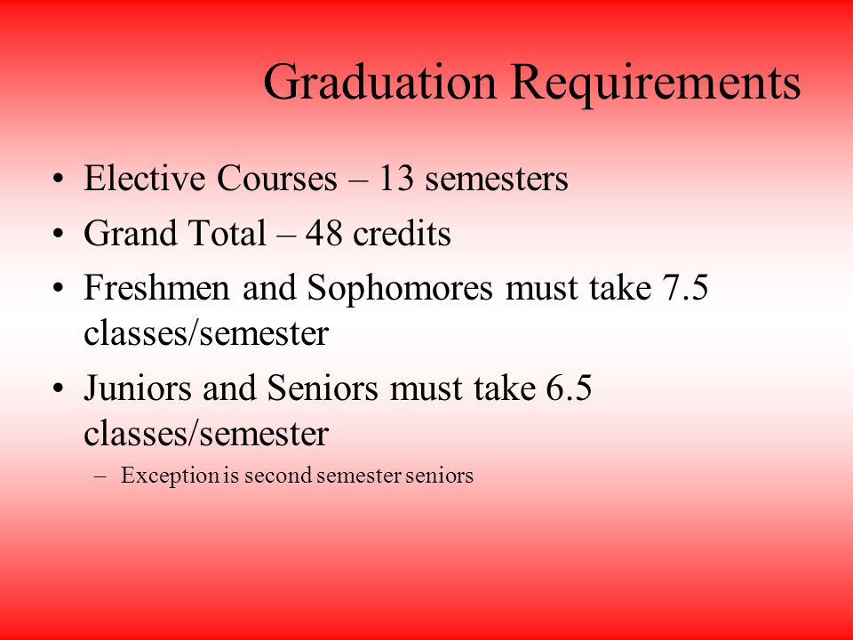 Graduation Requirements Elective Courses – 13 semesters Grand Total – 48 credits Freshmen and Sophomores must take 7.5 classes/semester Juniors and Seniors must take 6.5 classes/semester –Exception is second semester seniors
