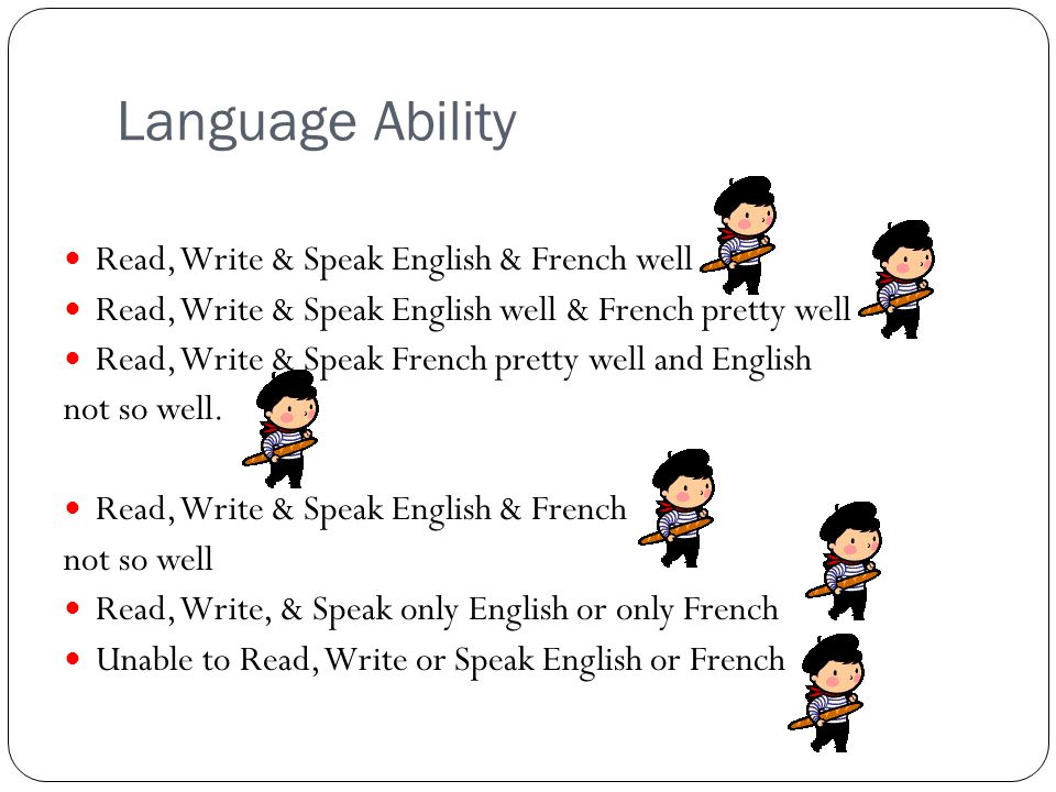 Language Ability Read, Write & Speak English & French well Read, Write & Speak English well & French pretty well Read, Write & Speak French pretty well and English not so well.