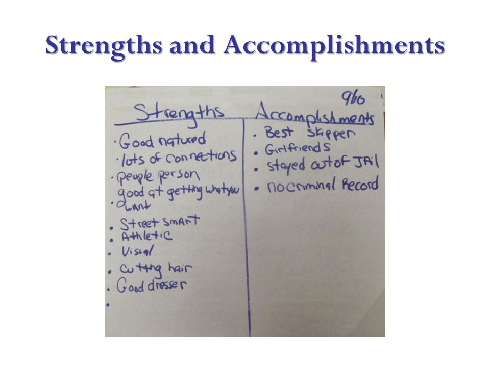Strengths and Accomplishments