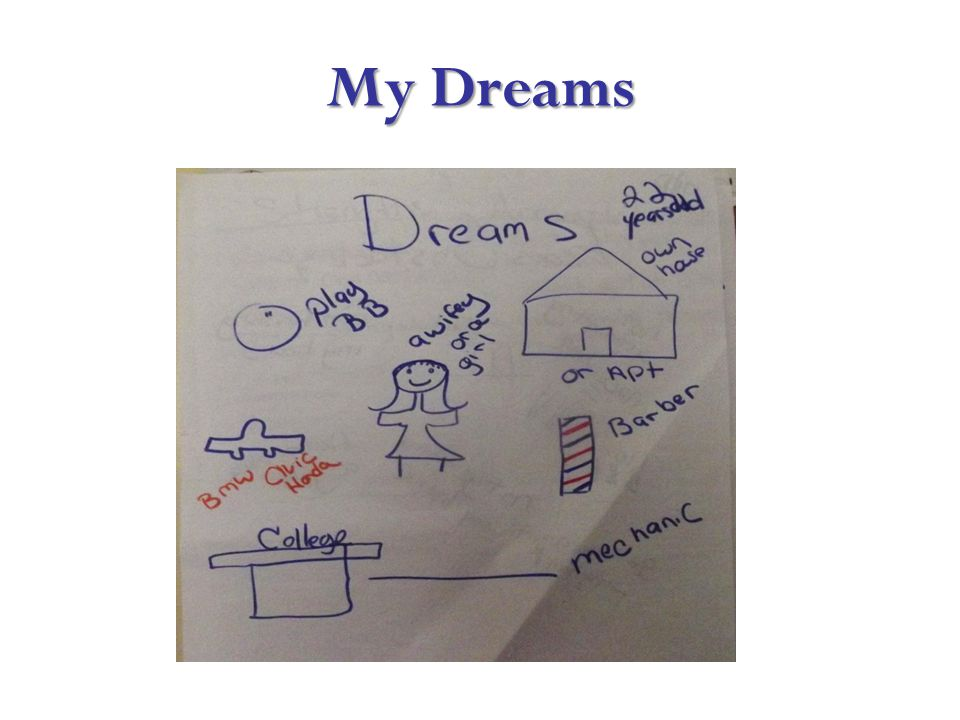 My Dreams