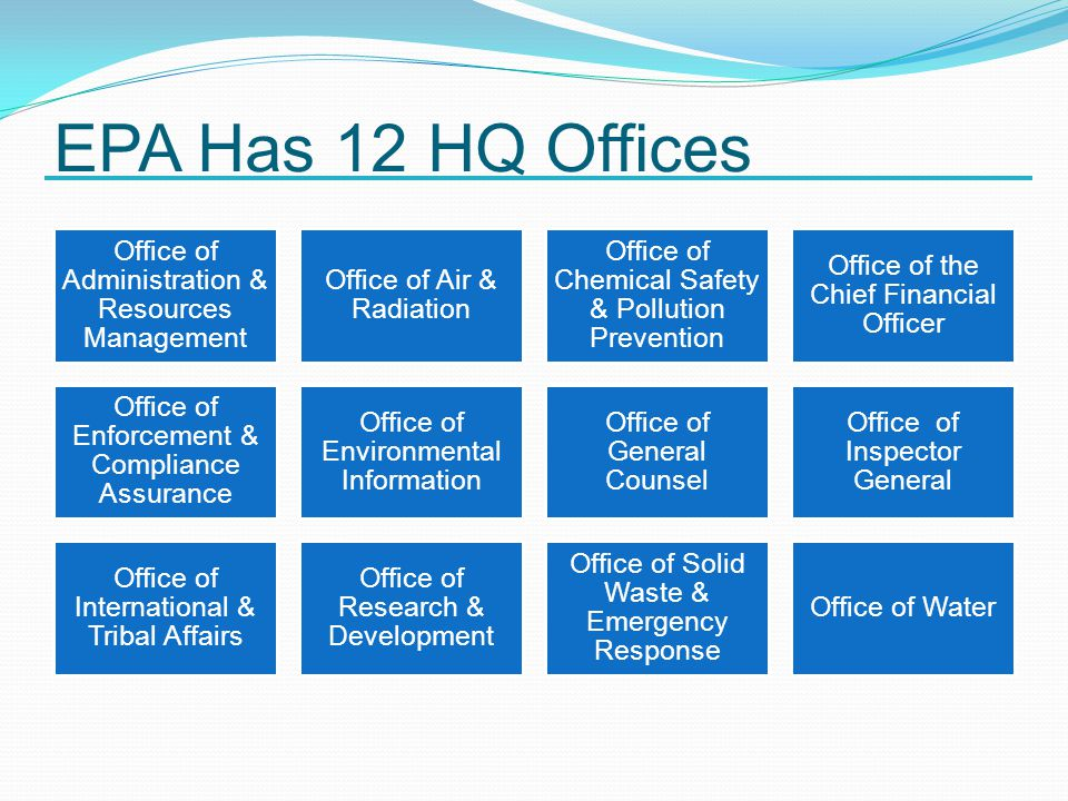 EPA Has 12 HQ Offices Office of Administration & Resources Management Office of Air & Radiation Office of Chemical Safety & Pollution Prevention Office of the Chief Financial Officer Office of Enforcement & Compliance Assurance Office of Environmental Information Office of General Counsel Office of Inspector General Office of International & Tribal Affairs Office of Research & Development Office of Solid Waste & Emergency Response Office of Water