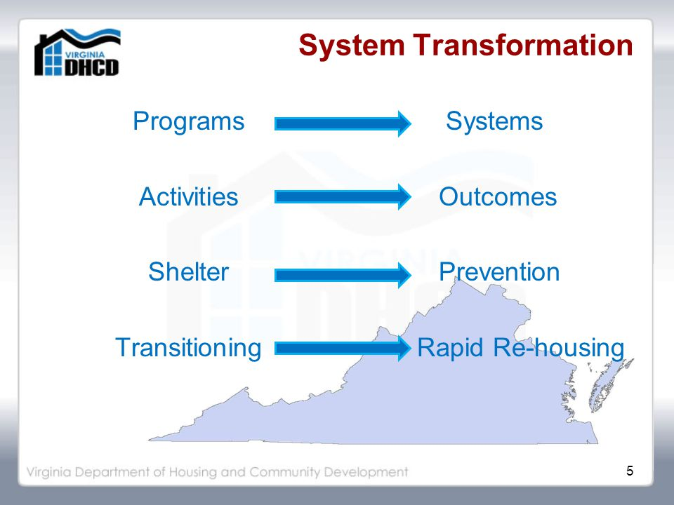 5 System Transformation Programs Activities Shelter Transitioning Systems Outcomes Prevention Rapid Re-housing