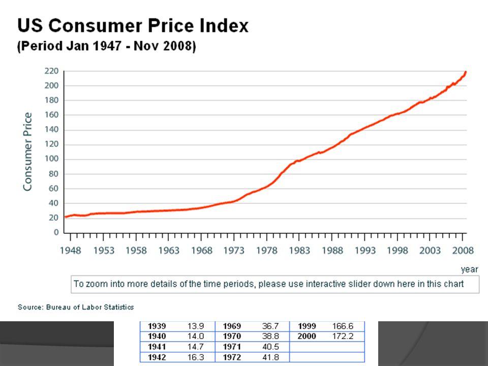 Inflation = CPI in year 2 – CPI in year 1 X 100 CPI in year 1 2008 – 215.30 2007 – 207.34 215.30 – 207.34 = 7.96 7.96/207.34 =.0384.0384 X 100 = 3.84%