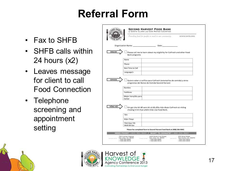 Referral Form 17 Fax to SHFB SHFB calls within 24 hours (x2) Leaves message for client to call Food Connection Telephone screening and appointment setting