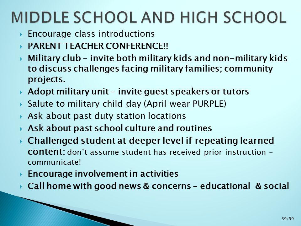  Encourage class introductions  PARENT TEACHER CONFERENCE!.