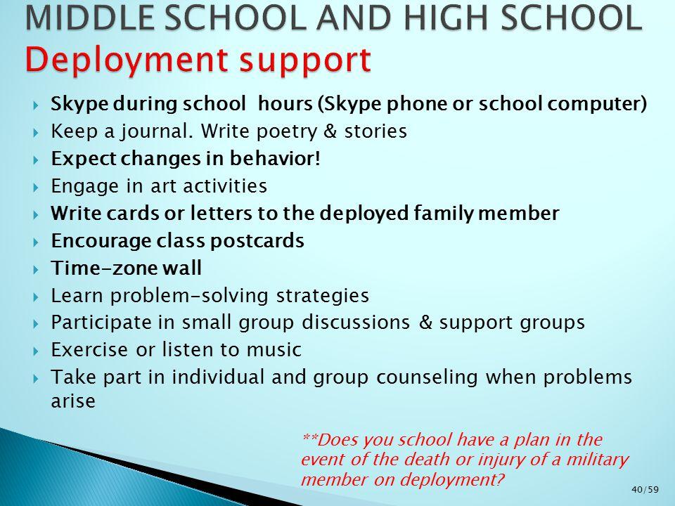  Skype during school hours (Skype phone or school computer)  Keep a journal.