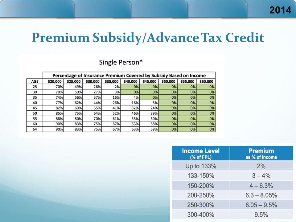 Premium Subsidy/Advance Tax Credit 2014