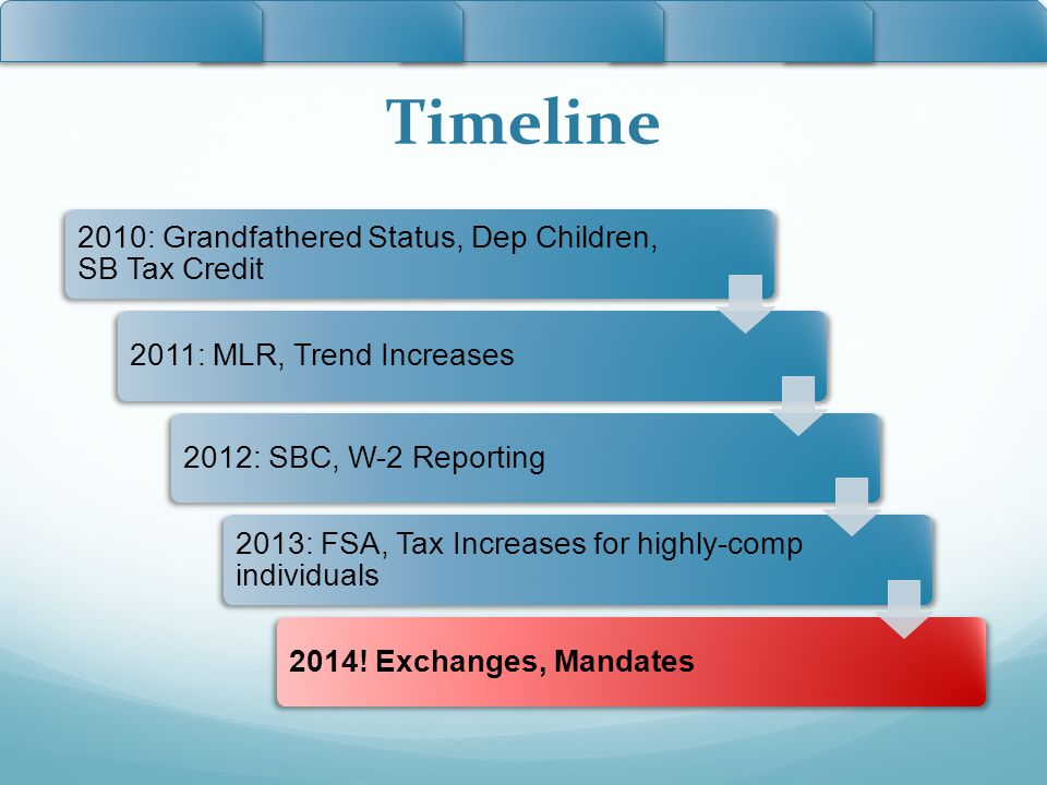 Timeline 2010: Grandfathered Status, Dep Children, SB Tax Credit 2011: MLR, Trend Increases2012: SBC, W-2 Reporting 2013: FSA, Tax Increases for highly-comp individuals 2014.