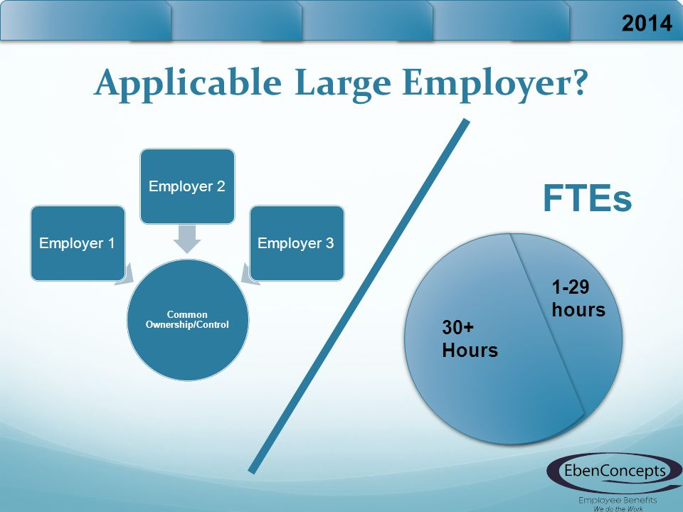 Applicable Large Employer? 2014 Common Ownership/Control Employer 1Employer 2Employer 3 30+ Hours 1-29 hours FTEs