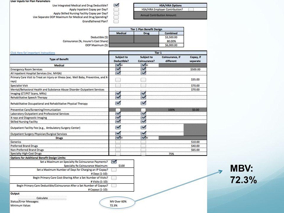 MBV: 72.3%