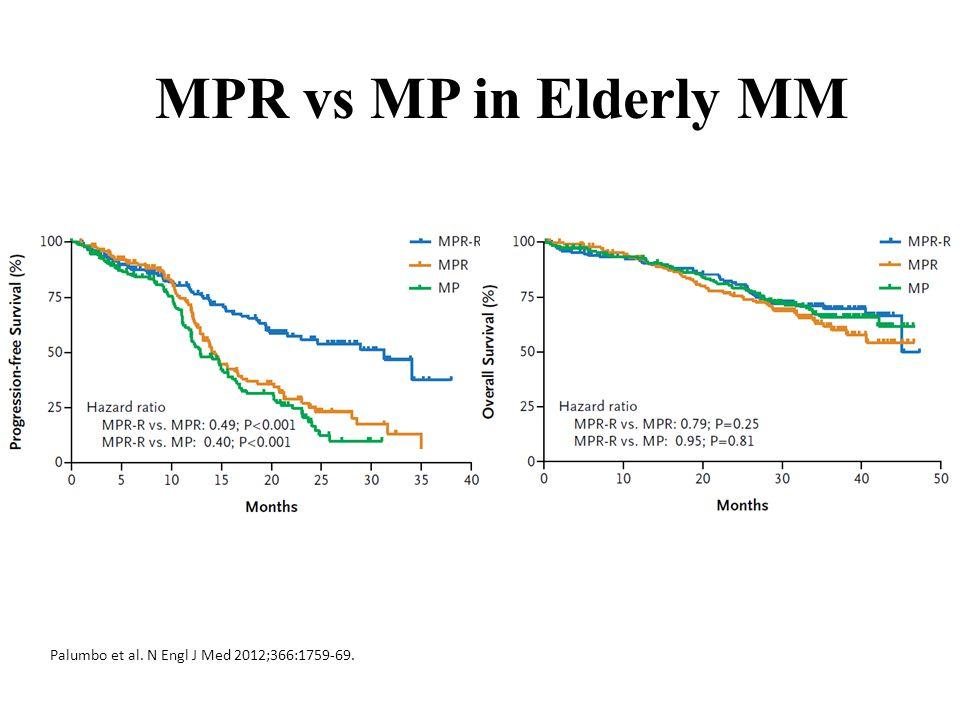 Palumbo et al. N Engl J Med 2012;366:1759-69. MPR vs MP in Elderly MM