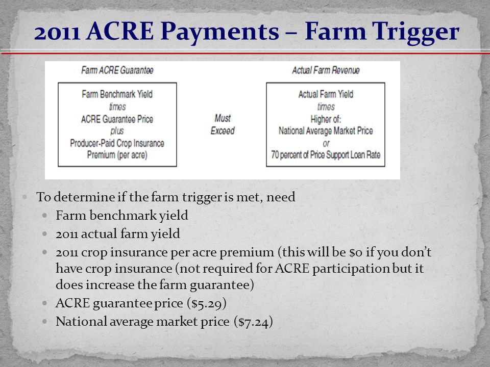 To determine if the farm trigger is met, need Farm benchmark yield 2011 actual farm yield 2011 crop insurance per acre premium (this will be $0 if you don't have crop insurance (not required for ACRE participation but it does increase the farm guarantee) ACRE guarantee price ($5.29) National average market price ($7.24) 2011 ACRE Payments – Farm Trigger