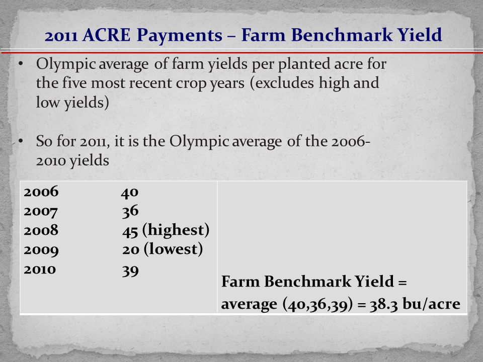 2006 40 2007 36 2008 45 (highest) 2009 20 (lowest) 2010 39 Farm Benchmark Yield = average (40,36,39) = 38.3 bu/acre 2011 ACRE Payments – Farm Benchmark Yield Olympic average of farm yields per planted acre for the five most recent crop years (excludes high and low yields) So for 2011, it is the Olympic average of the 2006- 2010 yields