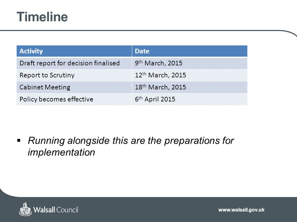 www.walsall.gov.uk Timeline  Running alongside this are the preparations for implementation ActivityDate Draft report for decision finalised9 th March, 2015 Report to Scrutiny12 th March, 2015 Cabinet Meeting18 th March, 2015 Policy becomes effective6 th April 2015