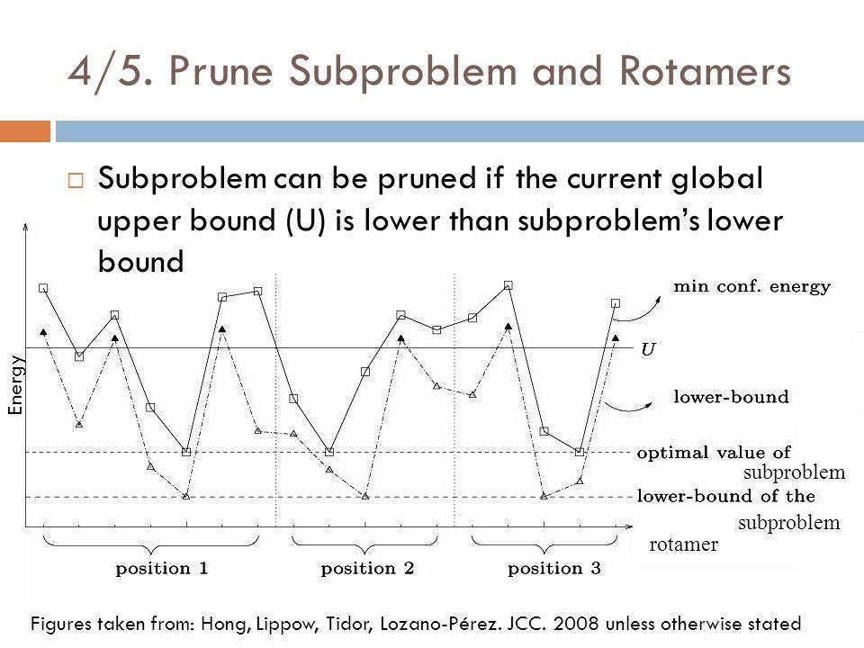 subproblem rotamer 4/5.