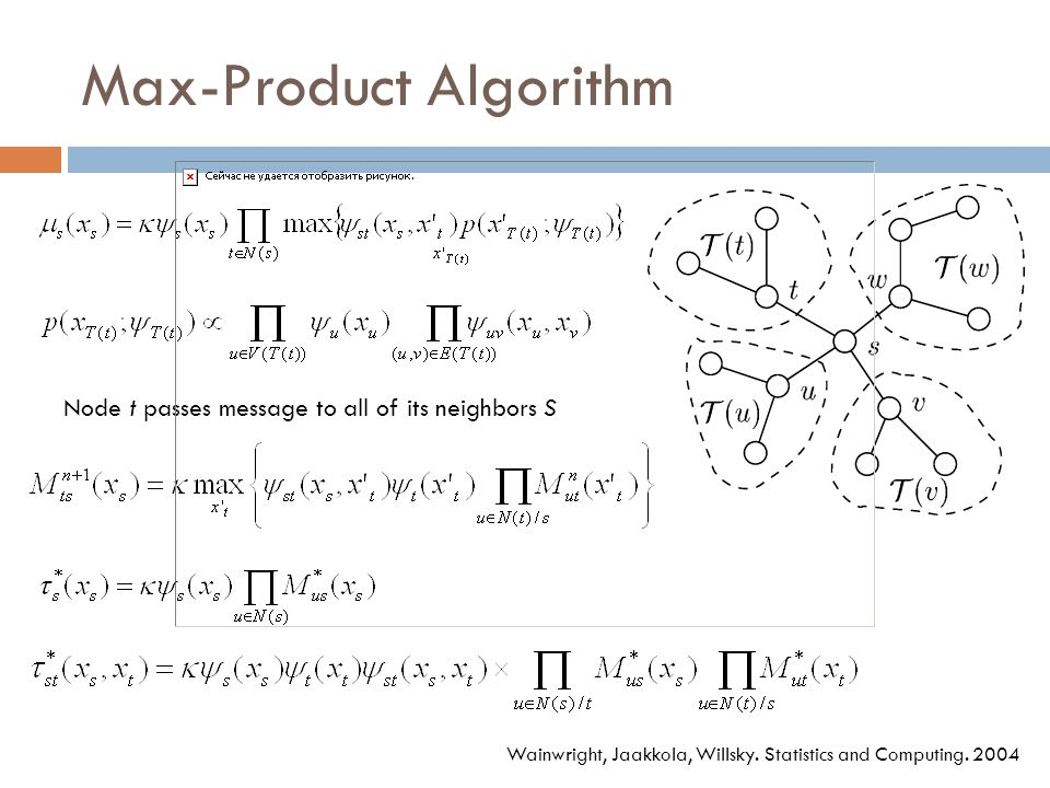 Max-Product Algorithm Node t passes message to all of its neighbors S Wainwright, Jaakkola, Willsky.