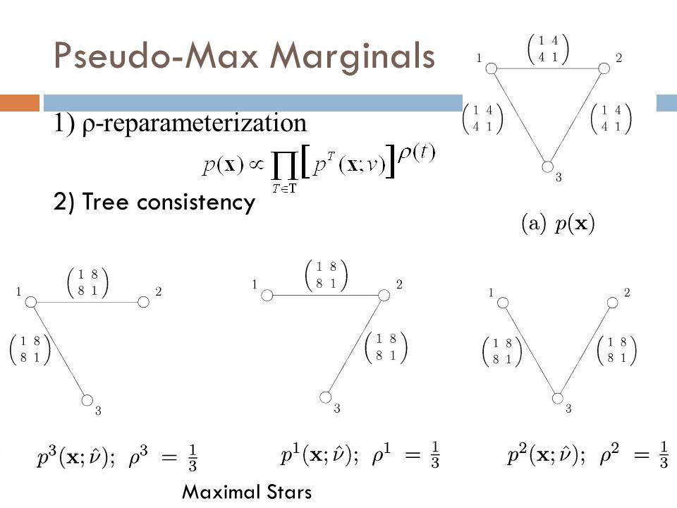Pseudo-Max Marginals 1) ρ-reparameterization 2) Tree consistency Maximal Stars