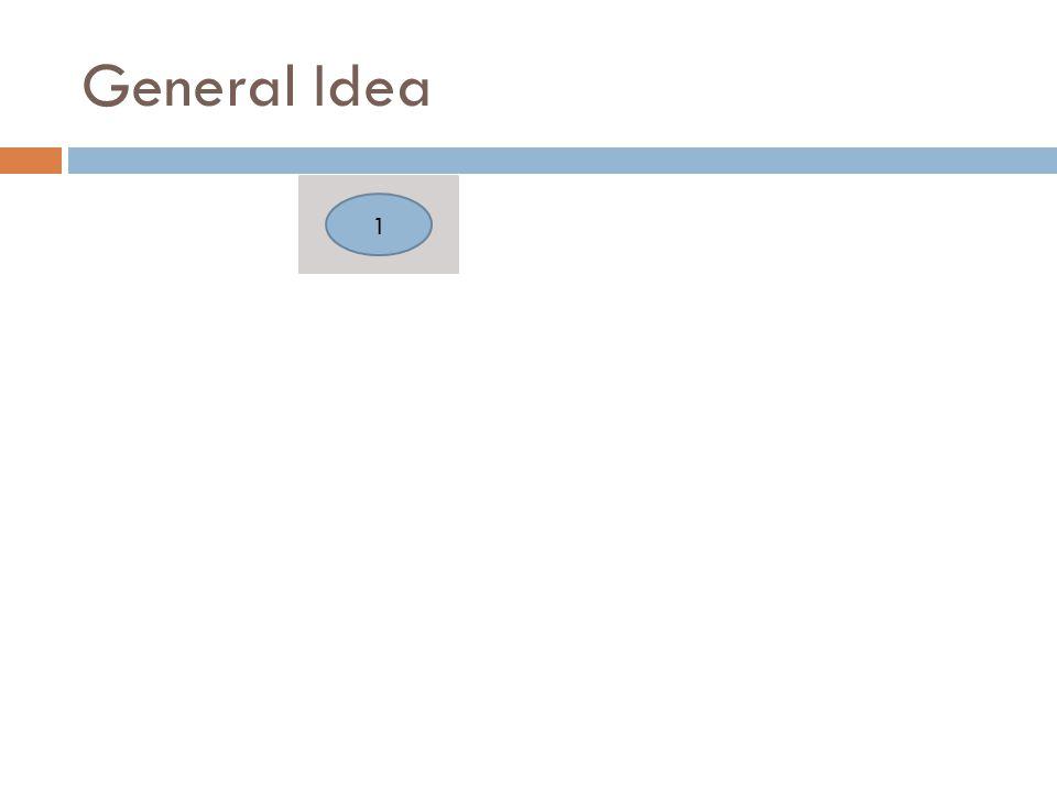 General Idea 1