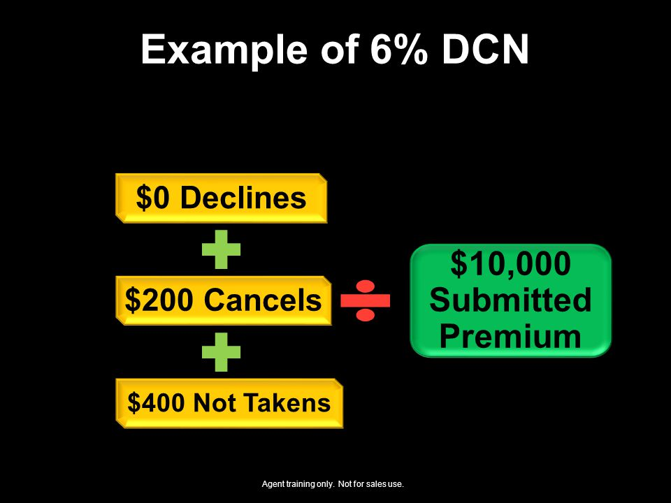 Agent training only. Not for sales use. Example of 6% DCN $0 Declines $200 Cancels $400 Not Takens $10,000 Submitted Premium