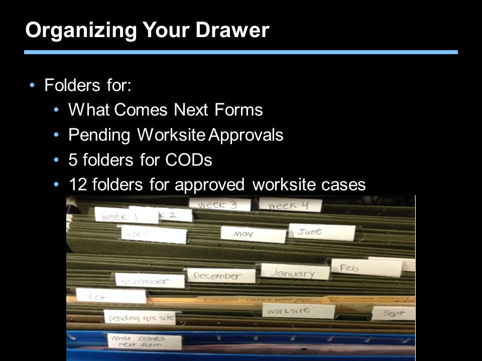 Organizing Your Drawer Folders for: What Comes Next Forms Pending Worksite Approvals 5 folders for CODs 12 folders for approved worksite cases