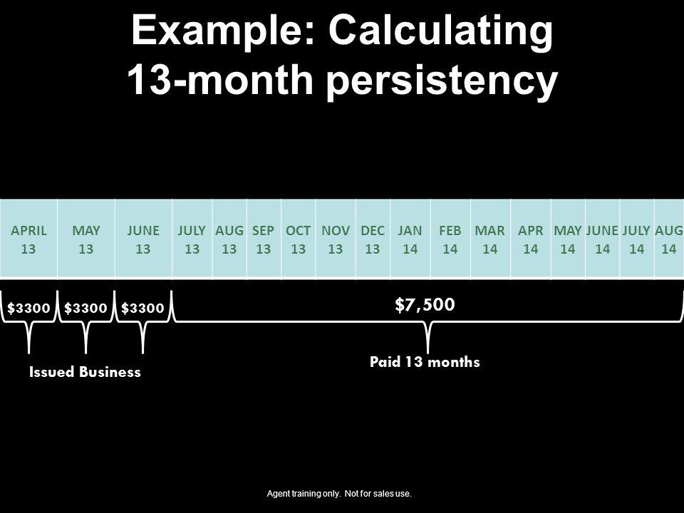 Example: Calculating 13-month persistency APRIL 13 MAY 13 JUNE 13 JULY 13 AUG 13 SEP 13 OCT 13 NOV 13 DEC 13 JAN 14 FEB 14 MAR 14 APR 14 MAY 14 JUNE 1