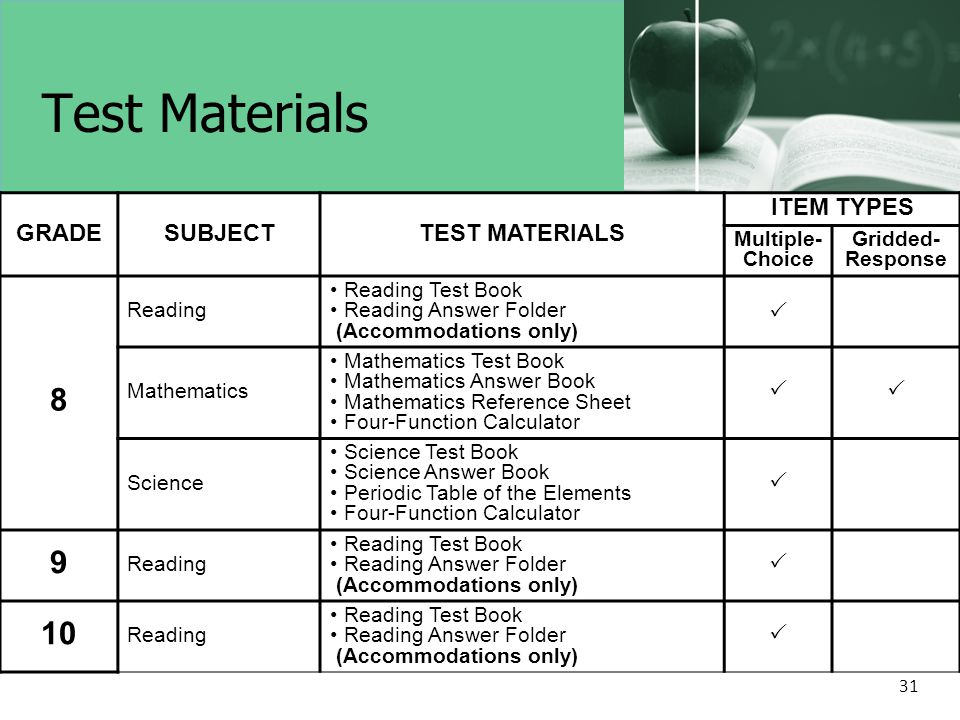 31 Test Materials GRADESUBJECTTEST MATERIALS ITEM TYPES Multiple- Choice Gridded- Response 8 Reading Reading Test Book Reading Answer Folder (Accommodations only)  Mathematics Mathematics Test Book Mathematics Answer Book Mathematics Reference Sheet Four-Function Calculator  Science Science Test Book Science Answer Book Periodic Table of the Elements Four-Function Calculator  9 Reading Reading Test Book Reading Answer Folder (Accommodations only)  10 Reading Reading Test Book Reading Answer Folder (Accommodations only) 