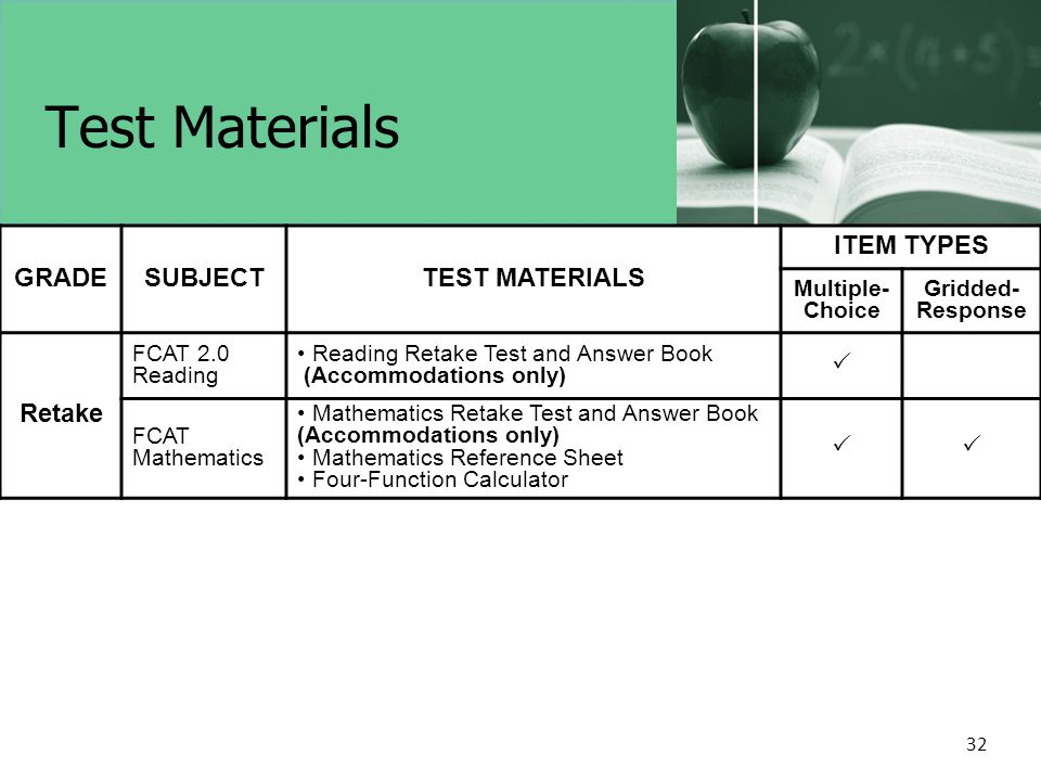 32 Test Materials GRADESUBJECTTEST MATERIALS ITEM TYPES Multiple- Choice Gridded- Response Retake FCAT 2.0 Reading Reading Retake Test and Answer Book (Accommodations only)  FCAT Mathematics Mathematics Retake Test and Answer Book (Accommodations only) Mathematics Reference Sheet Four-Function Calculator 