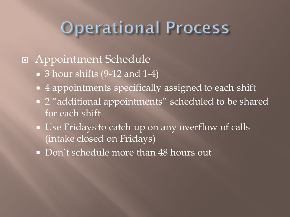  Appointment Schedule  3 hour shifts (9-12 and 1-4)  4 appointments specifically assigned to each shift  2 additional appointments scheduled to be shared for each shift  Use Fridays to catch up on any overflow of calls (intake closed on Fridays)  Don't schedule more than 48 hours out
