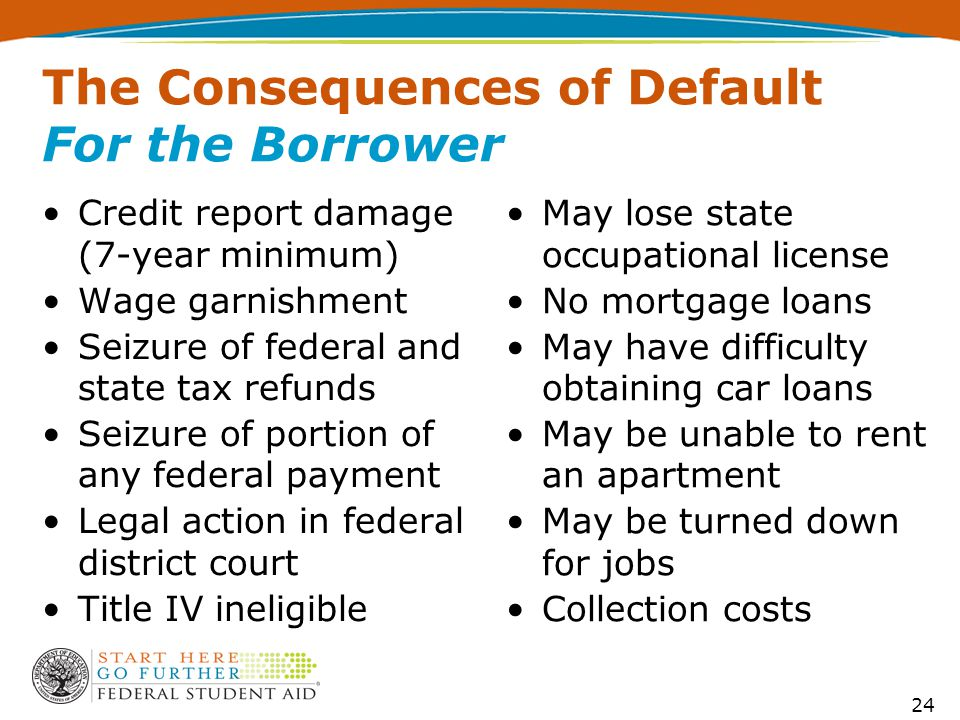 24 The Consequences of Default For the Borrower Credit report damage (7-year minimum) Wage garnishment Seizure of federal and state tax refunds Seizure of portion of any federal payment Legal action in federal district court Title IV ineligible May lose state occupational license No mortgage loans May have difficulty obtaining car loans May be unable to rent an apartment May be turned down for jobs Collection costs