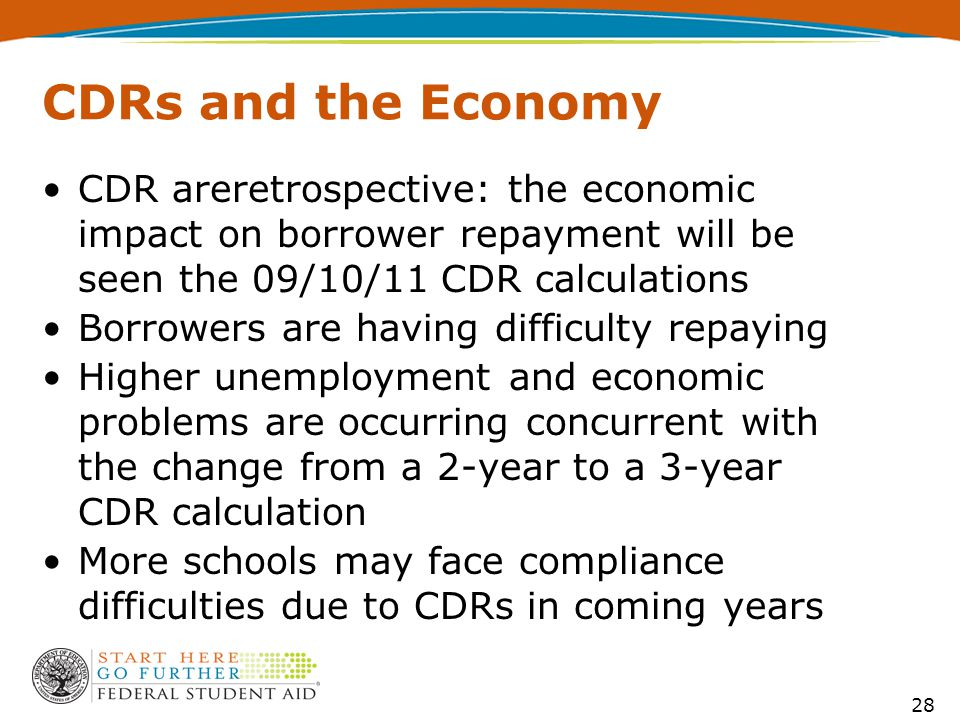 28 CDRs and the Economy CDR areretrospective: the economic impact on borrower repayment will be seen the 09/10/11 CDR calculations Borrowers are havin