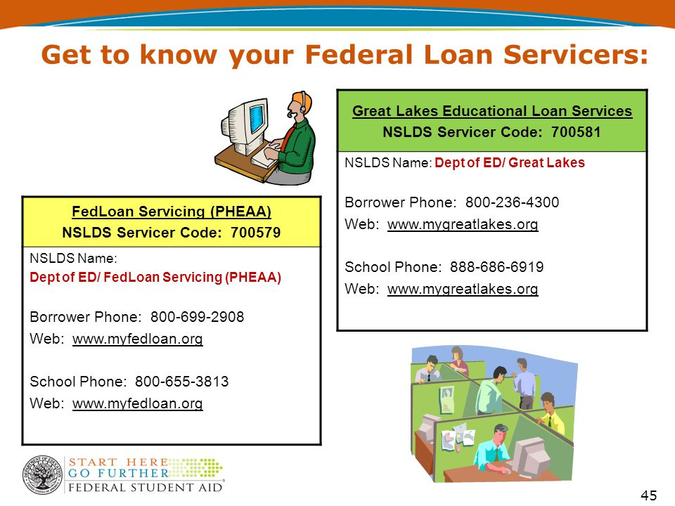 Get to know your Federal Loan Servicers: 45 FedLoan Servicing (PHEAA) NSLDS Servicer Code: 700579 NSLDS Name: Dept of ED/ FedLoan Servicing (PHEAA) Borrower Phone: 800-699-2908 Web: www.myfedloan.org School Phone: 800-655-3813 Web: www.myfedloan.org Great Lakes Educational Loan Services NSLDS Servicer Code: 700581 NSLDS Name: Dept of ED/ Great Lakes Borrower Phone: 800-236-4300 Web: www.mygreatlakes.org School Phone: 888-686-6919 Web: www.mygreatlakes.org