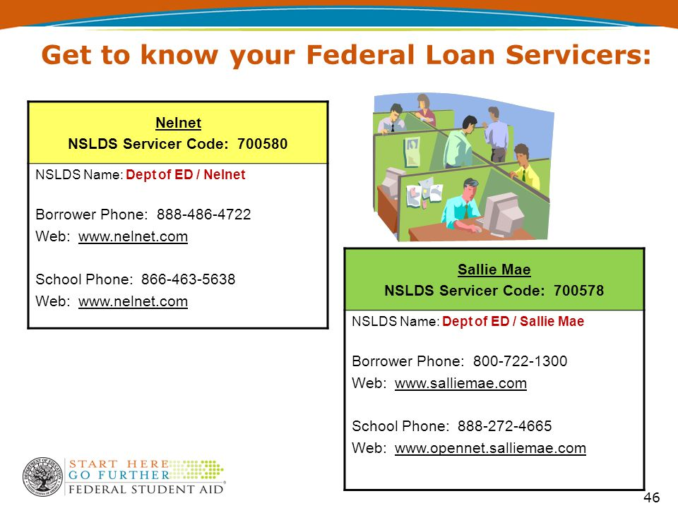 Get to know your Federal Loan Servicers: 46 Nelnet NSLDS Servicer Code: 700580 NSLDS Name: Dept of ED / Nelnet Borrower Phone: 888-486-4722 Web: www.nelnet.com School Phone: 866-463-5638 Web: www.nelnet.com Sallie Mae NSLDS Servicer Code: 700578 NSLDS Name: Dept of ED / Sallie Mae Borrower Phone: 800-722-1300 Web: www.salliemae.com School Phone: 888-272-4665 Web: www.opennet.salliemae.com
