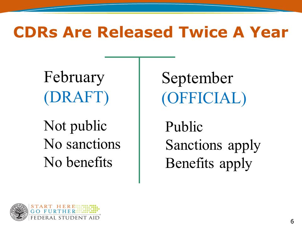 6 CDRs Are Released Twice A Year February (DRAFT) Not public No sanctions No benefits September (OFFICIAL) Public Sanctions apply Benefits apply