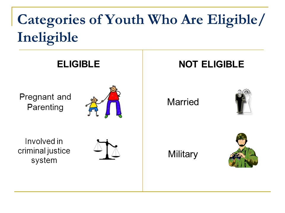 Categories of Youth Who Are Eligible/ Ineligible Married Military Pregnant and Parenting ELIGIBLE NOT ELIGIBLE Involved in criminal justice system
