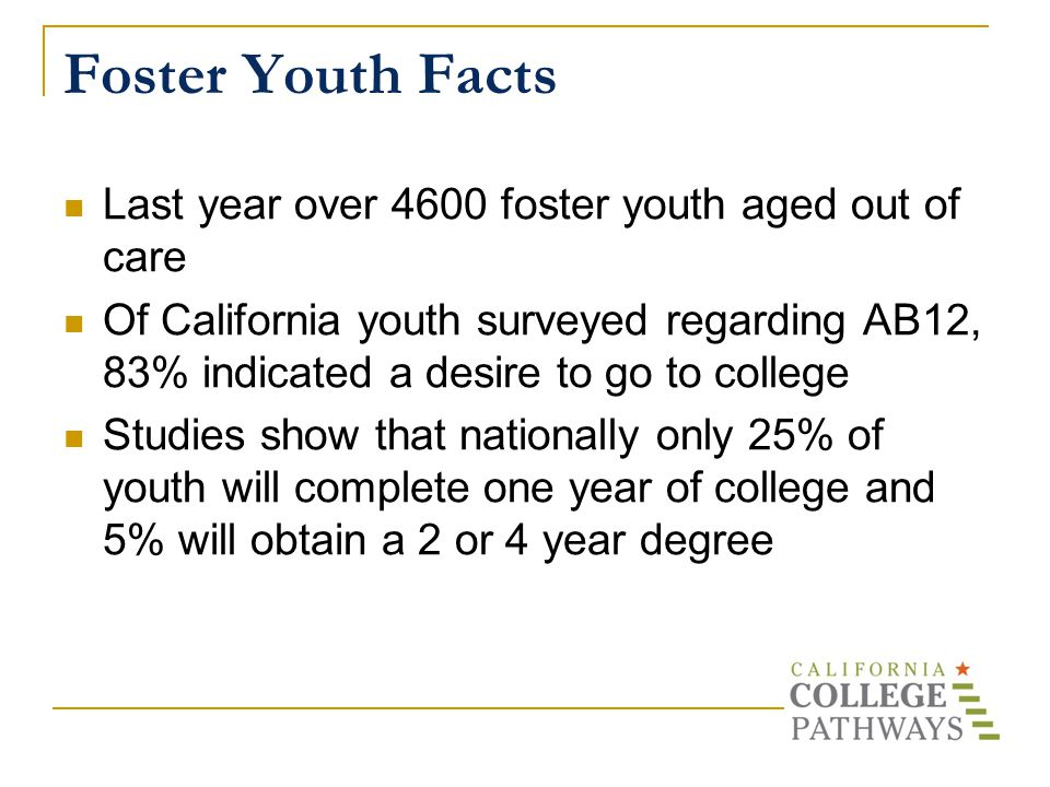 Foster Youth Facts Last year over 4600 foster youth aged out of care Of California youth surveyed regarding AB12, 83% indicated a desire to go to college Studies show that nationally only 25% of youth will complete one year of college and 5% will obtain a 2 or 4 year degree
