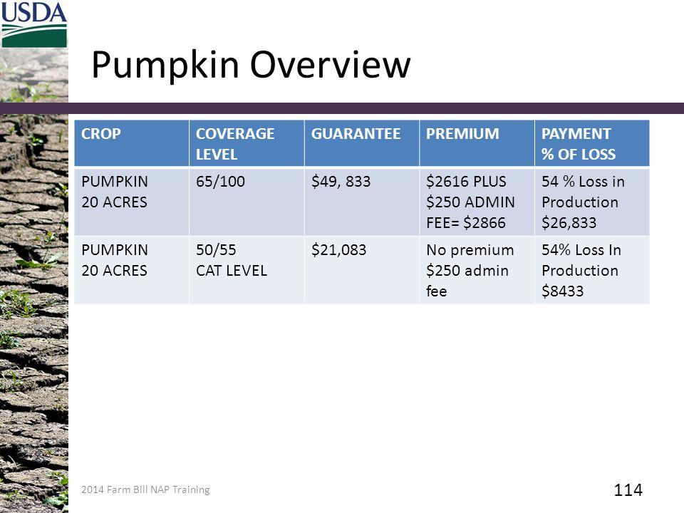 Pumpkin Overview CROPCOVERAGE LEVEL GUARANTEEPREMIUMPAYMENT % OF LOSS PUMPKIN 20 ACRES 65/100$49, 833$2616 PLUS $250 ADMIN FEE= $2866 54 % Loss in Production $26,833 PUMPKIN 20 ACRES 50/55 CAT LEVEL $21,083No premium $250 admin fee 54% Loss In Production $8433 2014 Farm Bill NAP Training 114