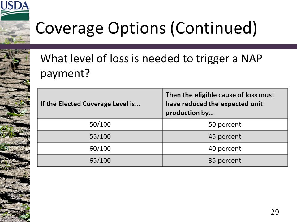Coverage Options (Continued) If the Elected Coverage Level is… Then the eligible cause of loss must have reduced the expected unit production by… 50/1