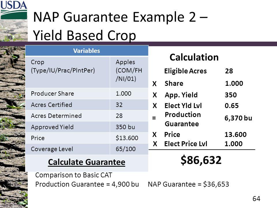 NAP Guarantee Example 2 – Yield Based Crop Variables Crop (Type/IU/Prac/PlntPer) Apples (COM/FH /NI/01) Producer Share1.000 Acres Certified32 Acres De